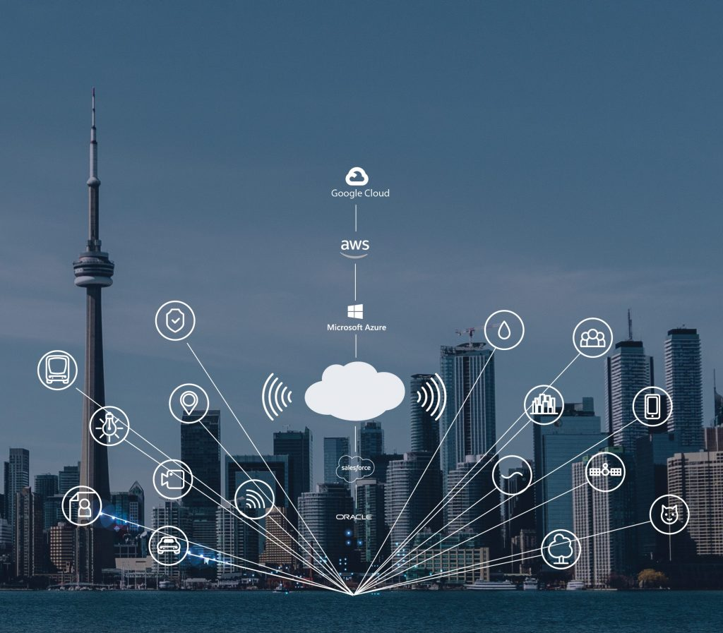 internet of things Toronto