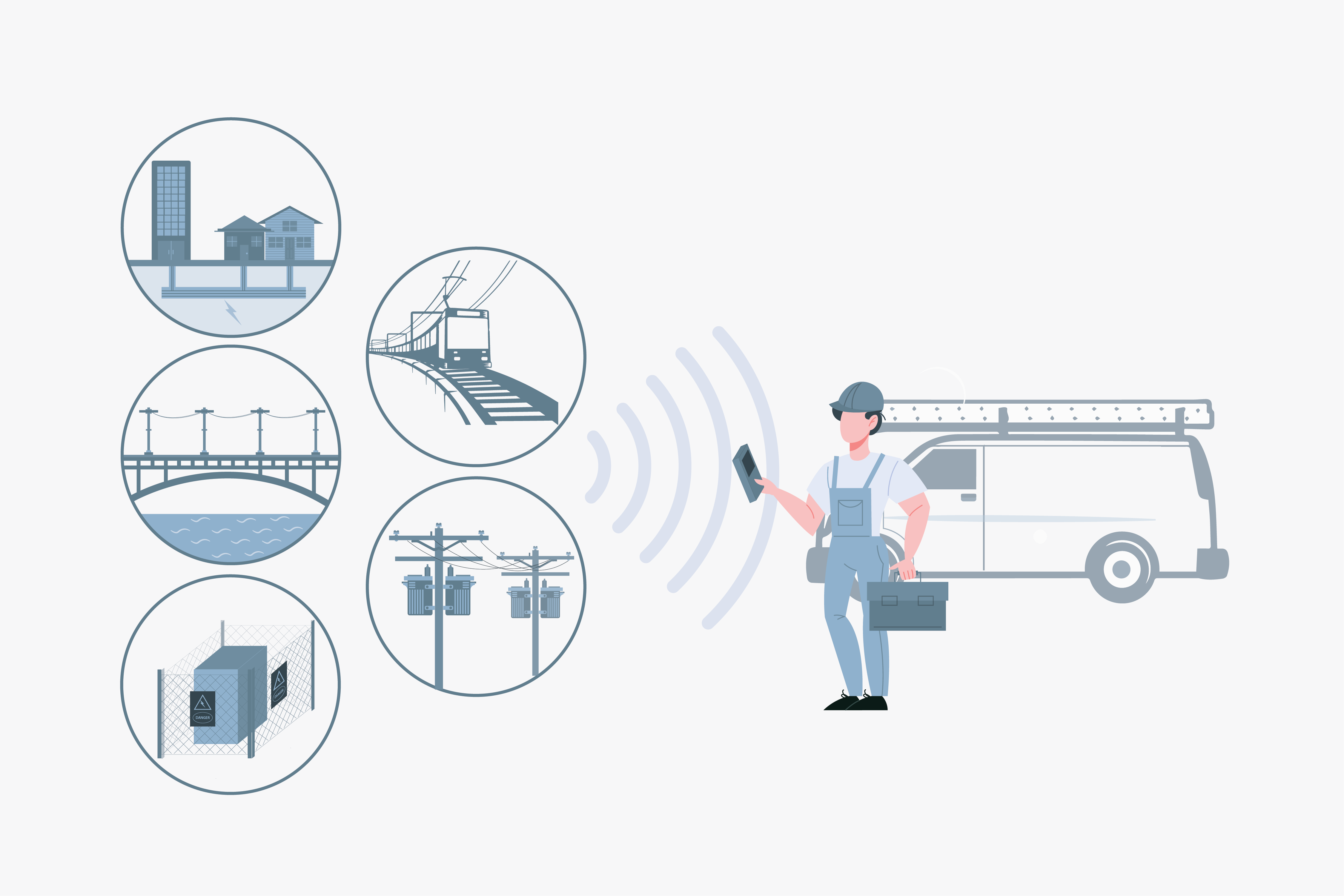 wireless stray voltage detection system