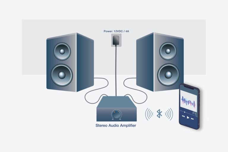 Bluetooth Audio Amplifier