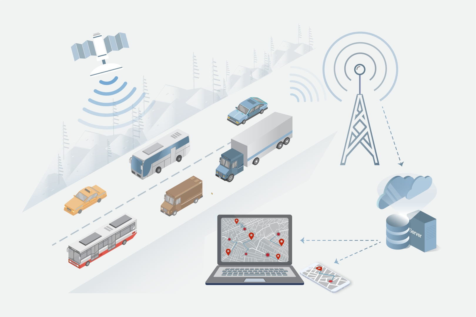 LTE GPS tracking