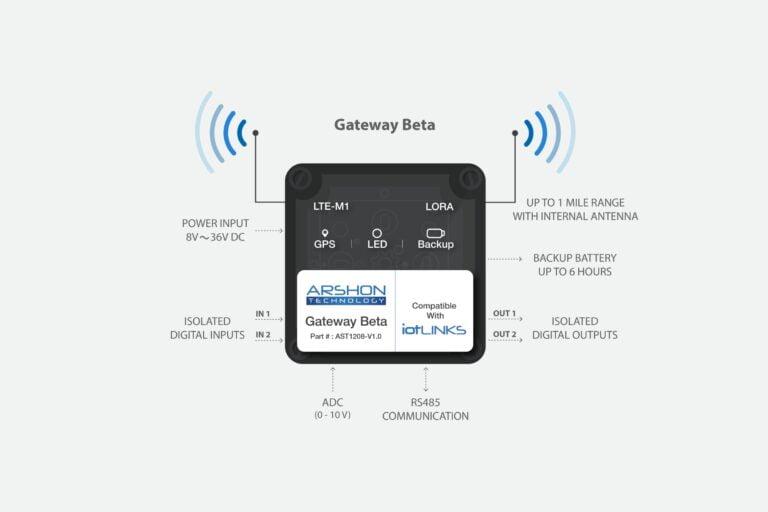 Gateway Beta